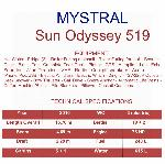 Mystral Sun Odyssey 519